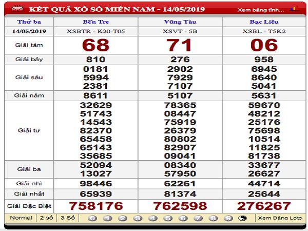 Dự đoán xổ số miền nam ngày 24/07 chuẩn xác