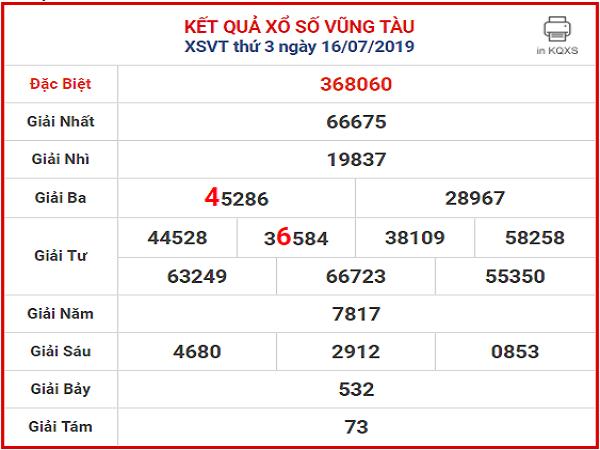 du-doan-Vung-tau-23-7-2019