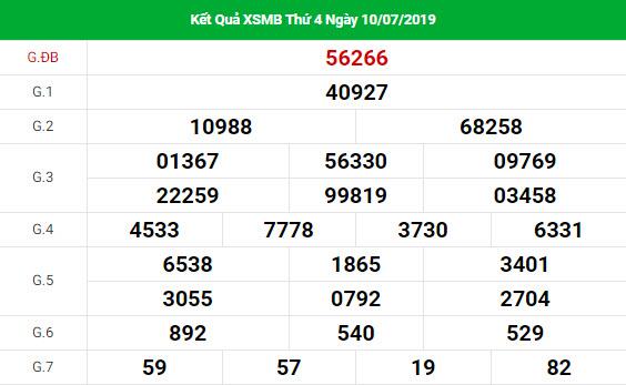 Soi cầu dự đoán XSMB Vip ngày 17/07/2019