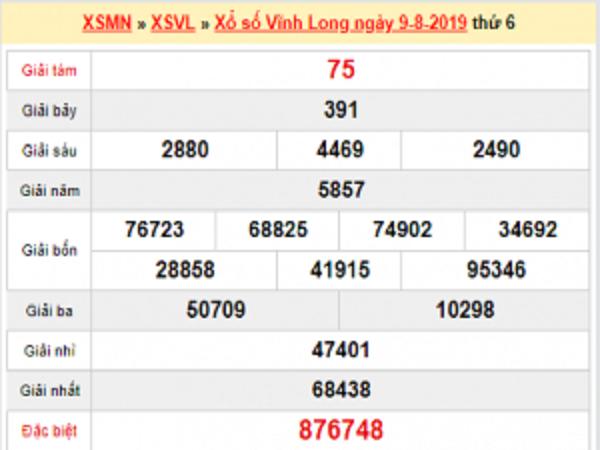 Phân tích kết quả xổ số Vĩnh Long ngày 16/08 từ các chuyên gia