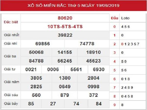 Phân tích lô đẹp dự đoán kqxsmb ngày 20/09