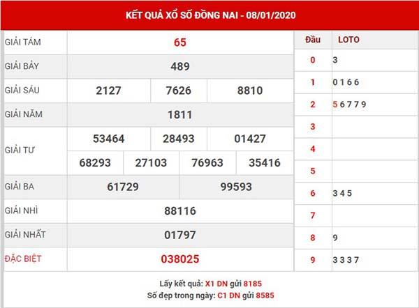Phân tích kết quả sổ xố Đồng Nai thứ 4 ngày 15-01-2020