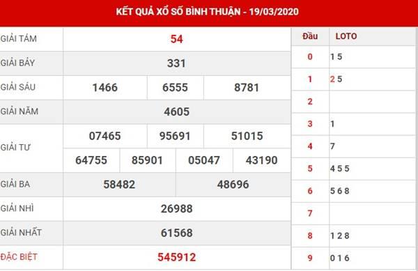 Phân tích kết quả xổ số Bình Thuận ngày 26-3-2020