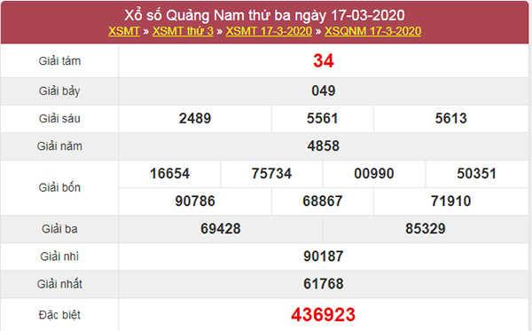 Phân tích kết quả XSQNM 24/3/2020 - KQXS Quảng Nam thứ 3