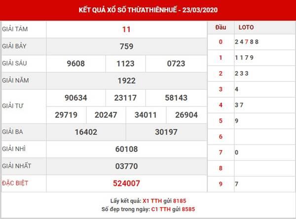 Phân tích XS Thừa Thiên Huế thứ 2 ngày 30-3-2020