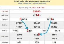 Phân tích KQXSMB- xổ số miền bắc thứ 6 ngày 15/05 chuẩn xác