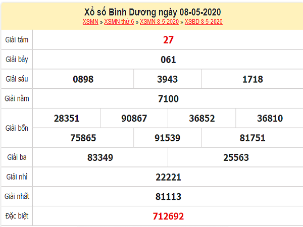 Phân tích KQXSBD- xổ số bình dương thứ 6 ngày 15/05