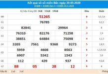 Phân tích XSMB 21/5/2020 - KQXS miền Bắc thứ 5