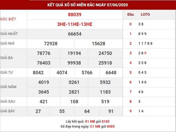Thống kê kết quả XSMB thứ 2 ngày 8-6-2020