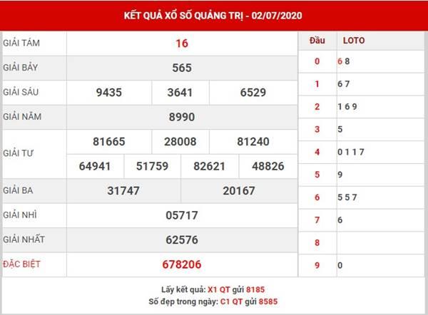 Phân tích KQXS Quảng Trị thứ 5 ngày 9-7-2020