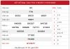 Phân tích KQXSBL- xổ số bạc liêu ngày 28/07/2020 của các cao thủ