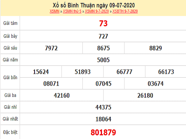 Bảng KQXSBT-Phân tích xổ số bình thuận ngày 16/07