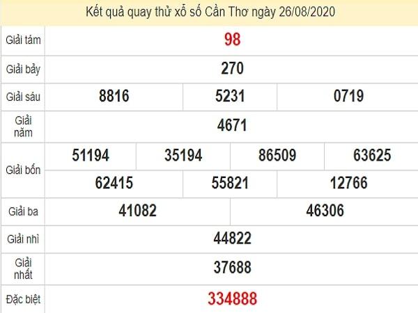 Quay thử KQXS Cần Thơ ngày 26 tháng 8