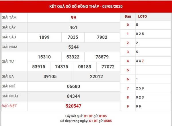 Phân tích kết quả sổ xố Đồng Tháp thứ 2 ngày 10-8-2020