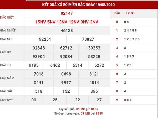 Phân tích kết quả xổ số miền bắc hôm nay thứ 2 ngày 10-8-2020