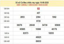 Phân tích XSCM 17/8/2020
