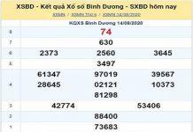 Phân tích KQXSBD- xổ số bình dương ngày 21/08/2020 hôm nay