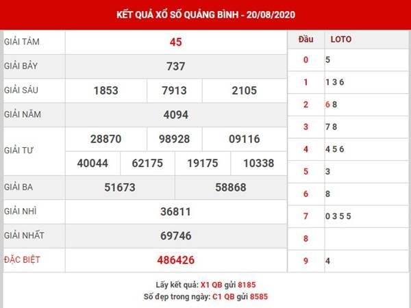Phân tích sổ xố Quảng Bình thứ 5 ngày 27-8-2020