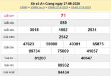 Phân tích KQXSAG- xổ số an giang thứ 5 ngày 03/09/2020 tỷ lệ trúng cao