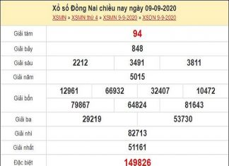 Phân tích KQXSDN- xổ số đồng nai ngày 16/09/2020 hôm nay