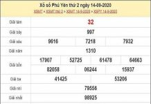 Phân tích KQXSPY ngày 21/09 - phân tích xổ số phú yên thứ 2 chuẩn
