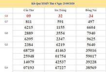 Phân tích KQXSMN 30/9/2020 chốt KQXS miền Nam thứ 4