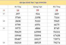 Phân tích KQXSMT 12/9/2020 thứ 7 cùng các chuyên gia