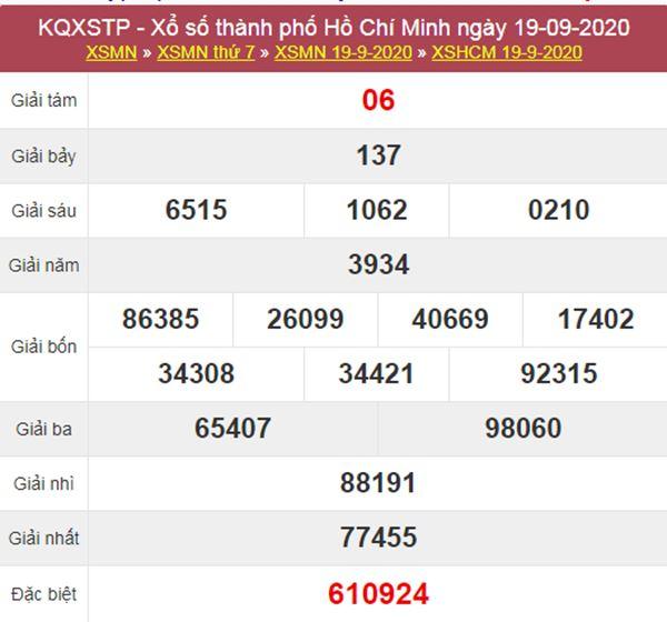 Phân tích XSHCM 21/9/2020 chốt số Hồ Chí Minh thứ 2