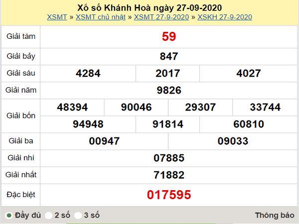Phân tích KQXSKH ngày 30/09/2020- xổ số khánh hòa thứ 4 của chuyên gia