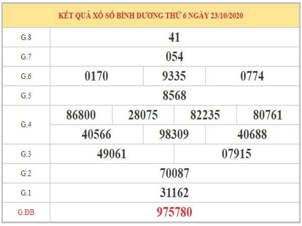 Phân tích KQXSBD ngày 30/10/2020 dựa trên KQXSBD kỳ trước
