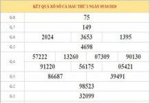Phân tích kết quả xổ số Cà Mau ngày 12/10/2020