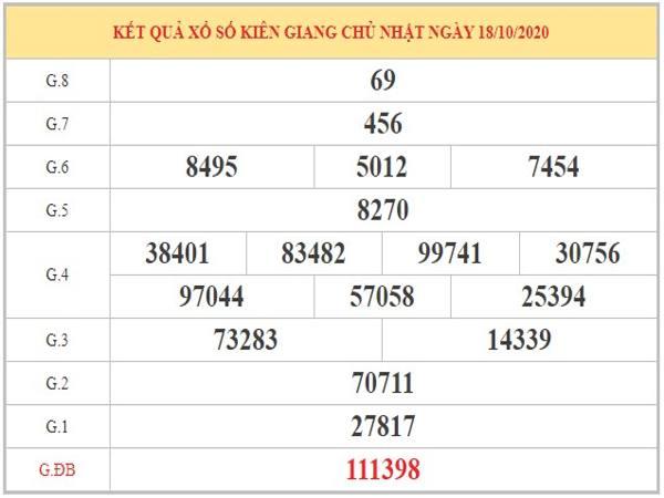 Phân tích KQXSKG ngày 25/10/2020 dựa trên phân tích KQXSKG kỳ trước