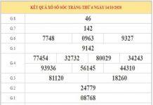 Phân tích KQXSST ngày 21/10/2020 dựa trên KQXSST kỳ trước