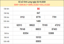 Phân tích XSVL 9/10/2020