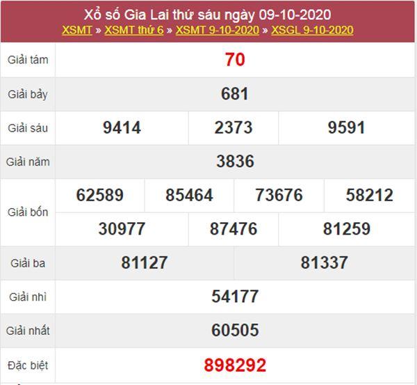 Phân tích XSGL 16/10/2020 chốt lô Gia Lai thứ 6 chính xác nhất