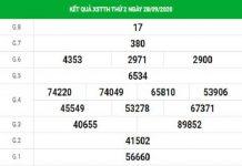 Phân tích KQXSTTH ngày 05/10/2020- xổ số thừa thiên huế chuẩn xác