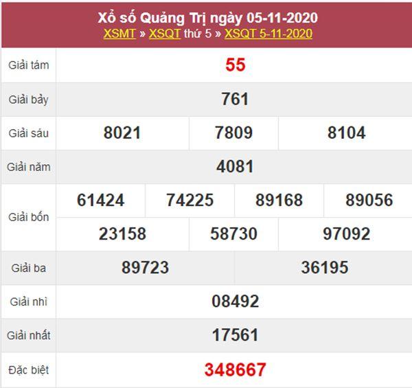 Phân tích XSQT 12/11/2020 chốt lô VIP Quảng Trị thứ 5