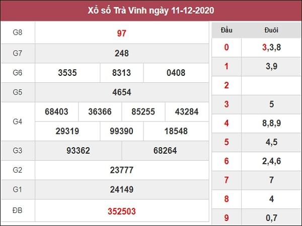 Phân tích XSTV 18/12/2020