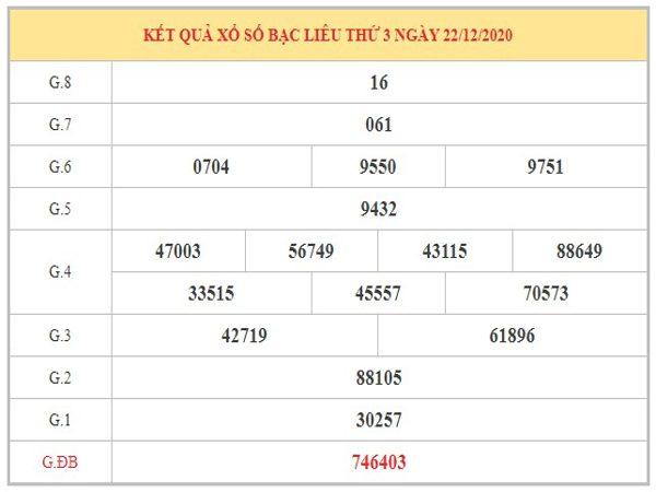 Phân tích KQXSBL ngày 29/12/2020 dựa trên kết quả kì trước