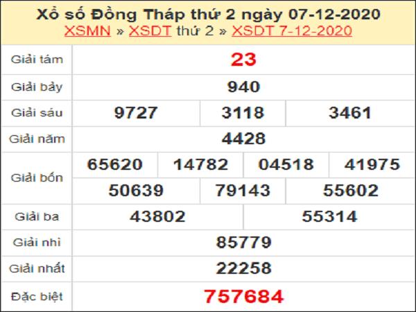 Phân tích XSDT ngày 14/12/2020 - xổ số đồng tháp thứ 2