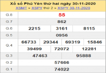 Phân tích XSPY ngày 07/12/2020- xổ số phú yên hôm nay