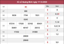 Phân tích kqxs Quảng Bình ngày 24/12/2020 chốt số dự đoán