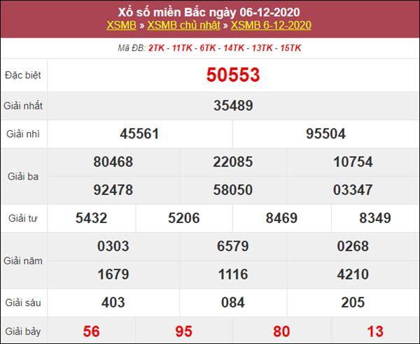 Phân tích XSMB 7/12/2020 chốt bạch thủ lô miền Bắc thứ 2