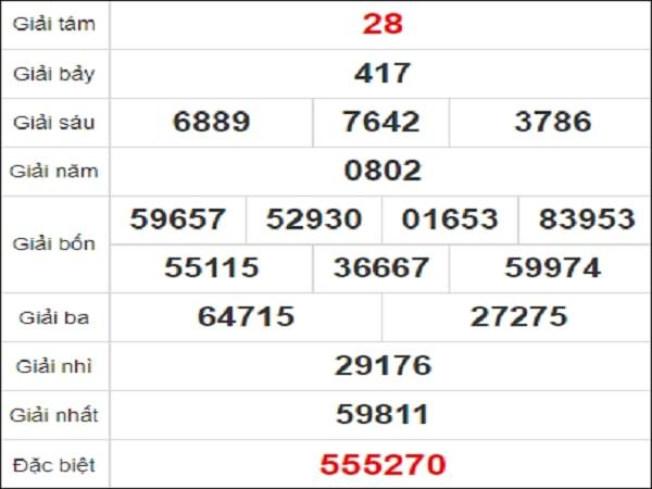 Quay thử KQXS Đồng Nai ngày 23/12/2020