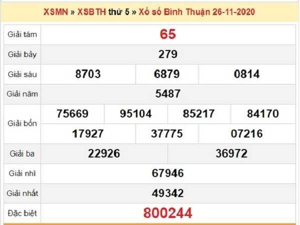 Phân tích XSBT ngày 03/12/2020- xổ số bình thuận cùng chuyên gia