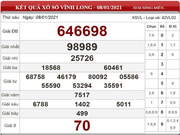 Phân tích KQXSVL ngày 15/01/2021- xổ số vĩnh long cụ thể