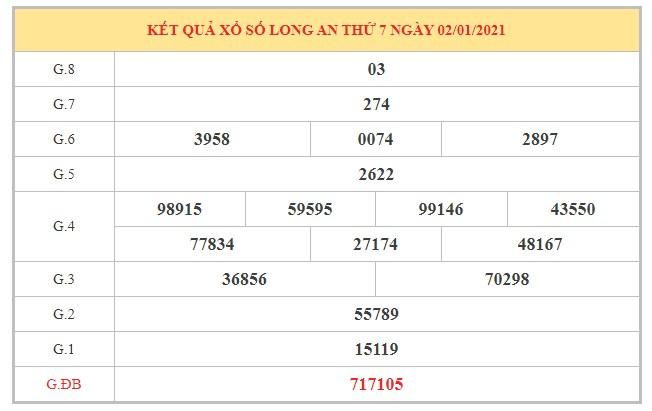 Phân tích KQXSLA ngày 9/1/2021 dựa trên kết quả kì trước