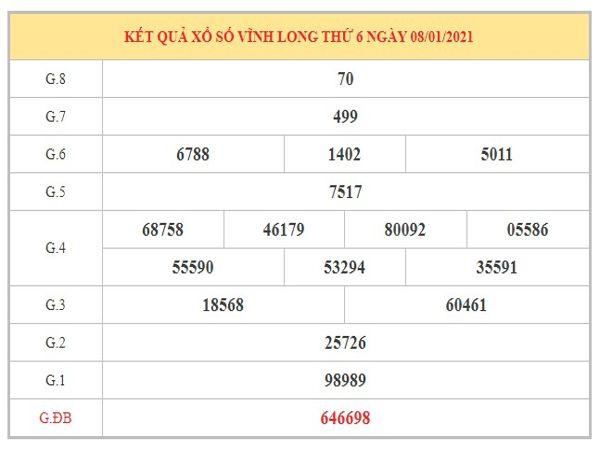 Phân tích KQXSVL ngày 15/1/2021 dựa trên kết quả kì trước