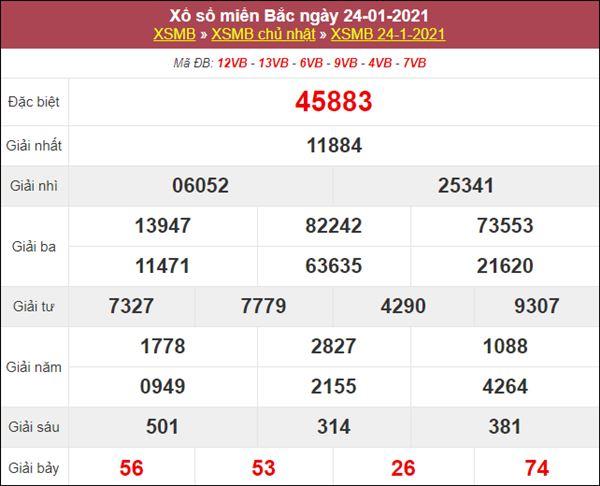 Phân tích XSMB 25/1/2021 chốt lô VIP miền Bắc siêu chuẩn
