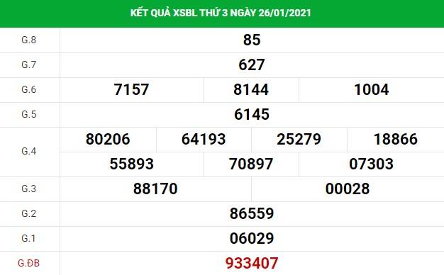 Phân tích kết quả XS Bạc Liêu ngày 02/02/2021